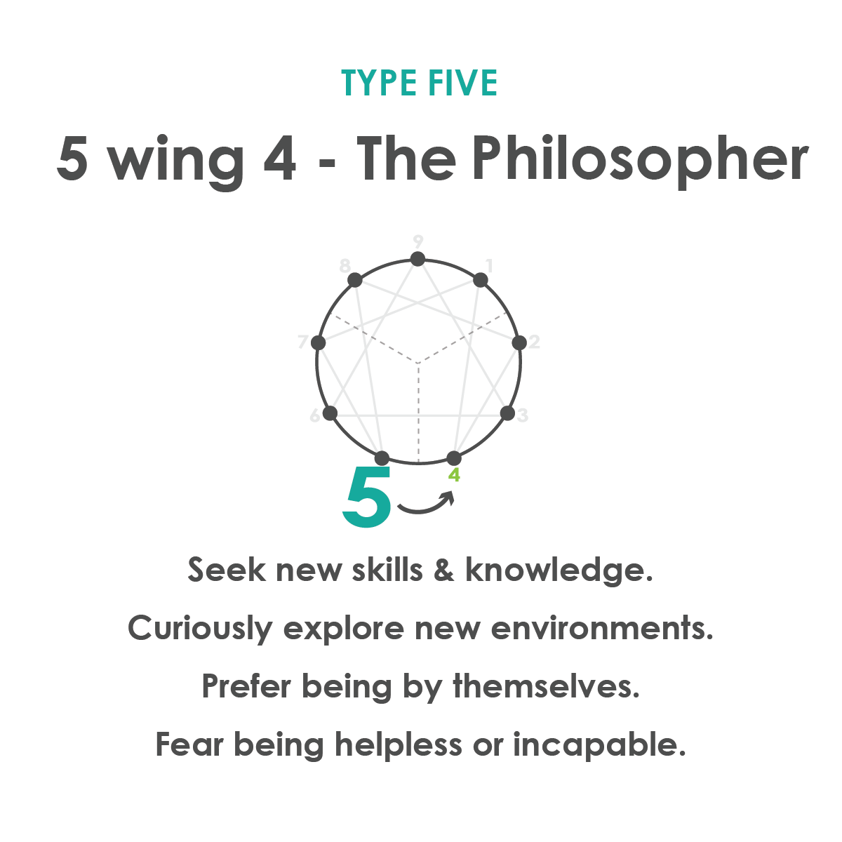 enneagram-five-wing-four.png