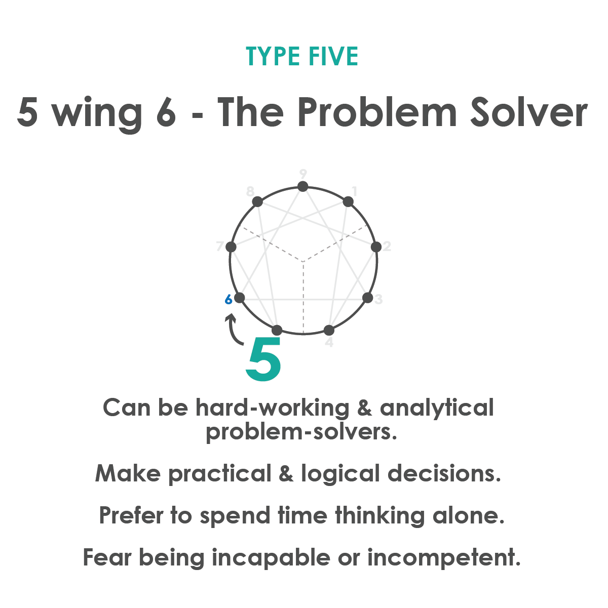 enneagram-five-wing-six.png
